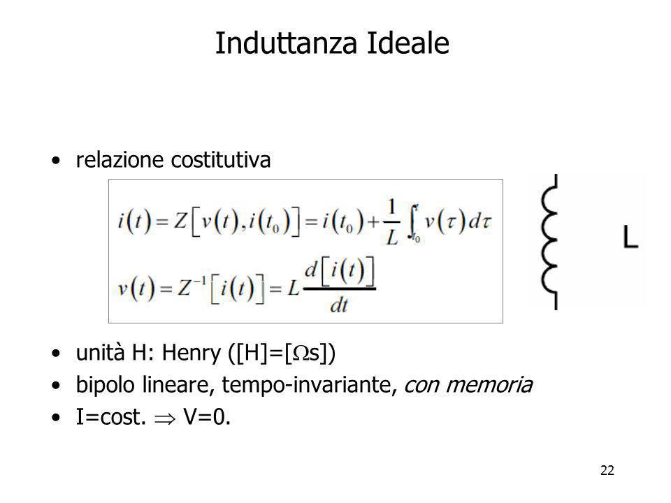 Induttanza Ideale relazione costitutiva unità H: Henry ([H]=[s])